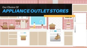 Appliance outlet stores