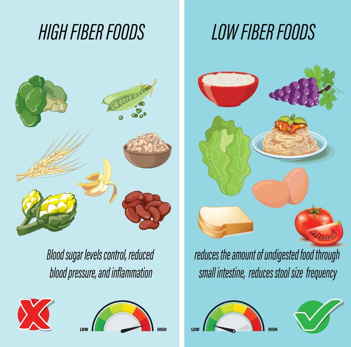 A great option for those who need low-fiber diets